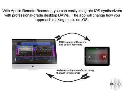 Download Apollo Remote Recorder v1 4 iOS » AudioZ