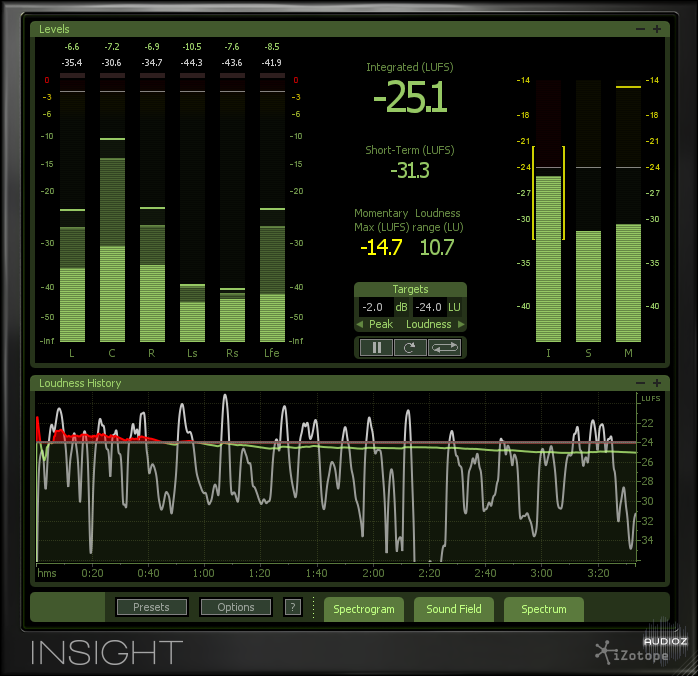 Download iZotope Insight v1 05 Incl Emulator-R2R » AudioZ