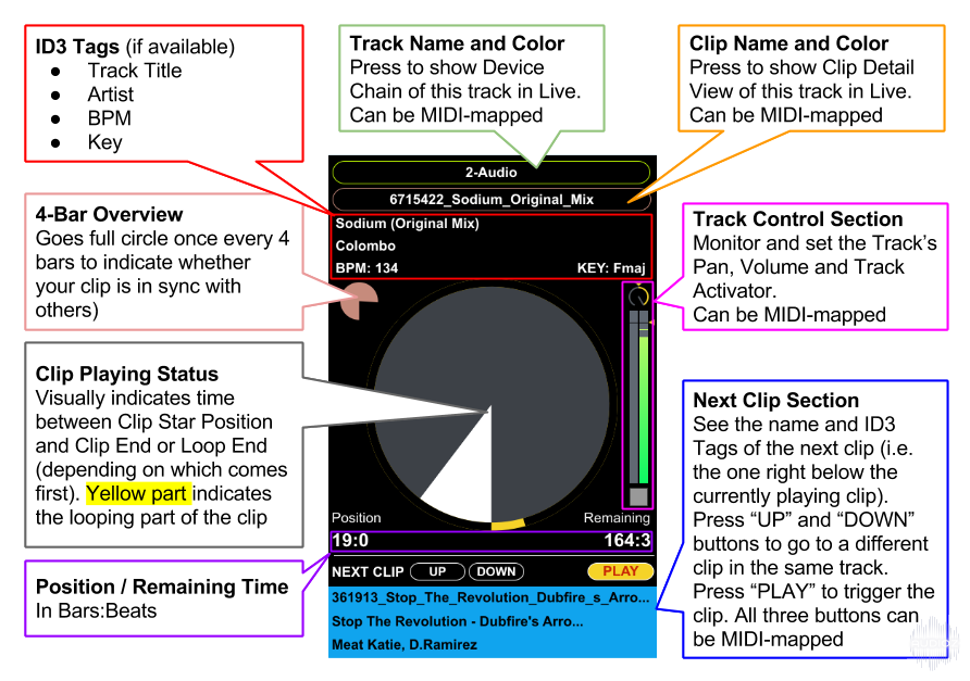 Download Multi Clip View (Ableton, Max for Live) » AudioZ