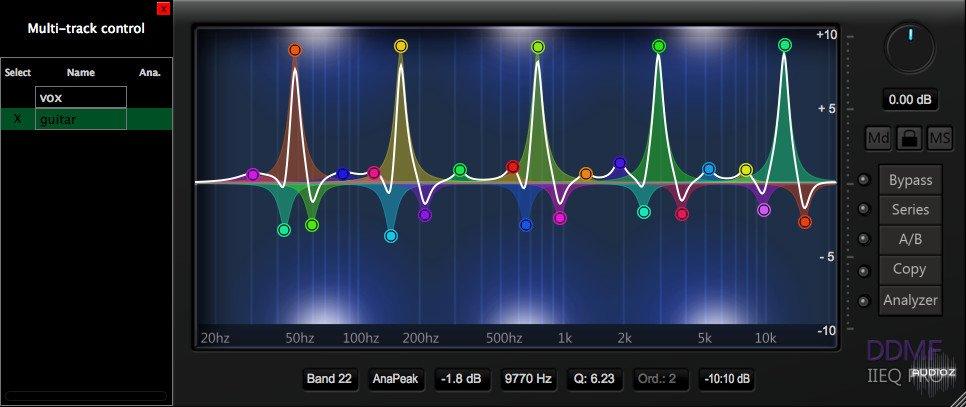 Download Ddmf Iieq Pro V3 3 6 Incl Keygen Win Osx R2r
