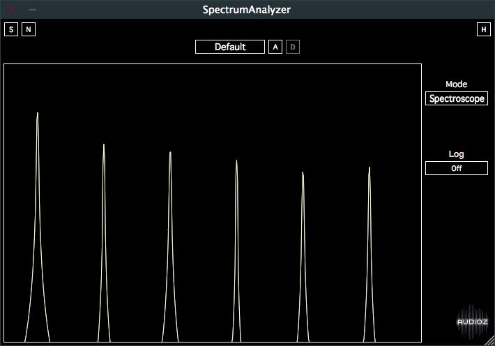 Download SocaLabs : Spectrum Analyzer v1 0 [FREE] » AudioZ